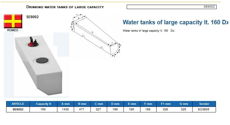 Trinkwassertank mit Stutzen aus hochwertigem und geschmacksneutralem Kunststoff lt. 160 Right – (CAN SB) – Art. SE8002 6