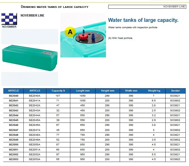 Trinkwassertank aus hochwertigem und geschmacksneutralem Kunststoff. lt. 39 – (CAN SB) – Art. SE2045 6