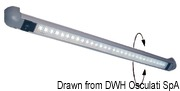Turnstripe schwenkbare 9-LED-Schienenleuchte - Art. 13.838.01 7